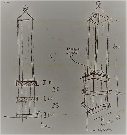 Progettazione mobili su misura