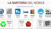 """Nasce """"La sartoria del mobile"""""""