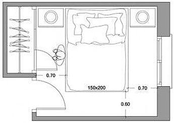 Pianta camera da letto con cabina armadi