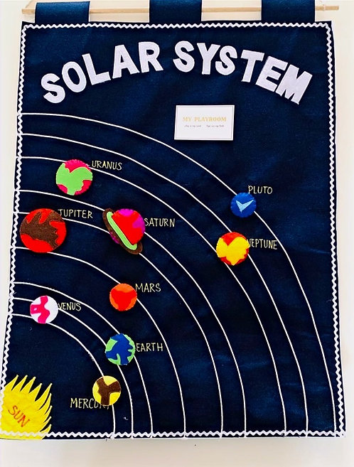 The Solar System Wall Hanging