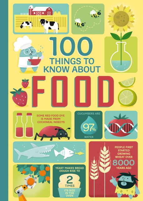 100 Things to Know About Food (Hardcover)