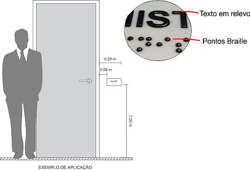 Exemplo de aplicação placa braille