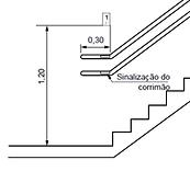 desenho_braille_corrimão.png