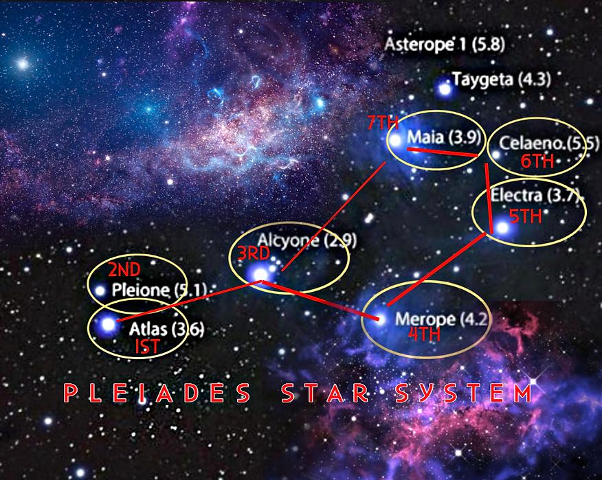 pleiades starsystem map.png