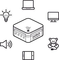 Hub&DeviceBlack.jpg