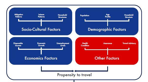Cara mengembangkan bisni pariwisata setelah masa covid19