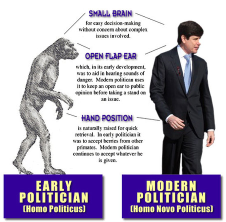 The Evolution Of The Politician