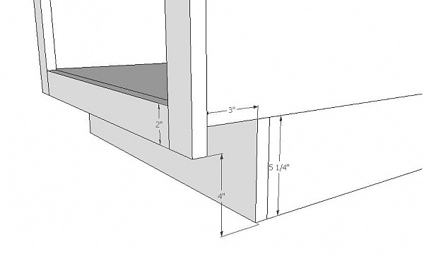 Ideal Toe Kick Dimensions And Height For Cabinets
