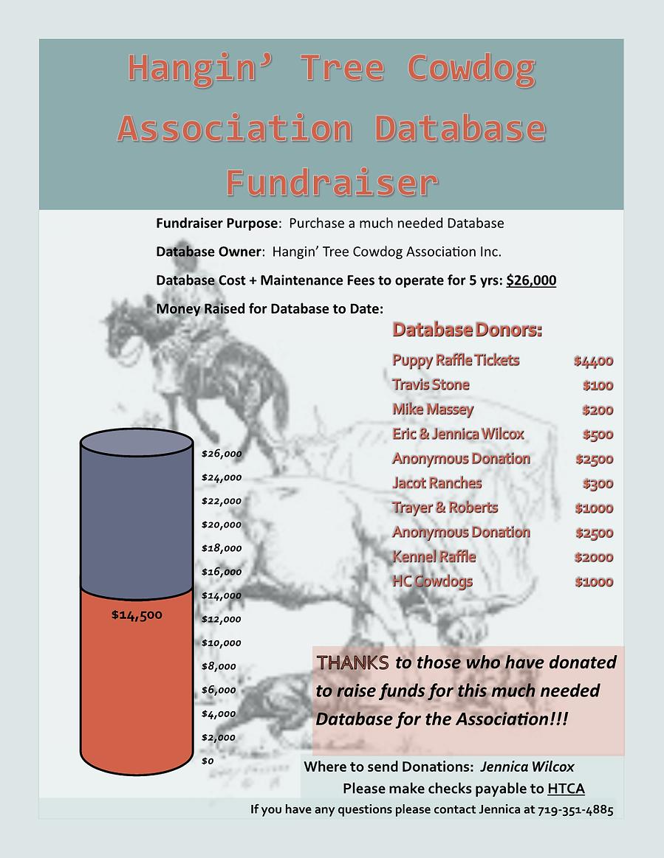 Database-June.png