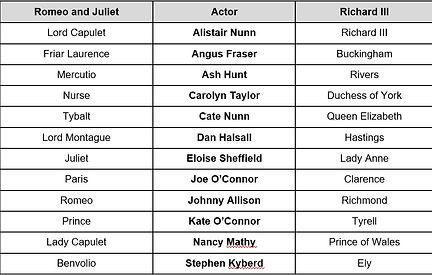 Romeo & R3 cast.jpg