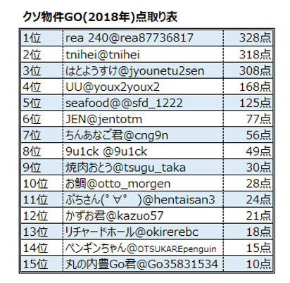 SnapCrab_NoName_2018-12-12_7-5-52_No-00.