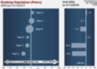 Intelligente Monitoring-Tools mit innovativer Methodik