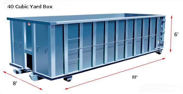 40 Cubic Yard Box