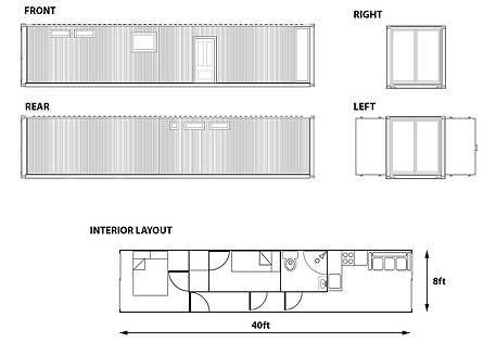 Layout of a container