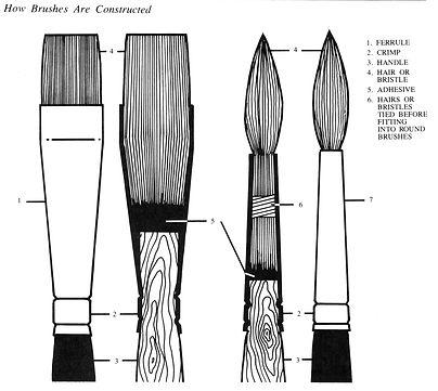 Brush Construction.jpg