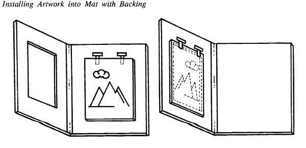 Installing Art into Mat.jpg