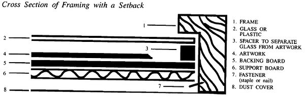 Cross Section of Framing with a Setback.