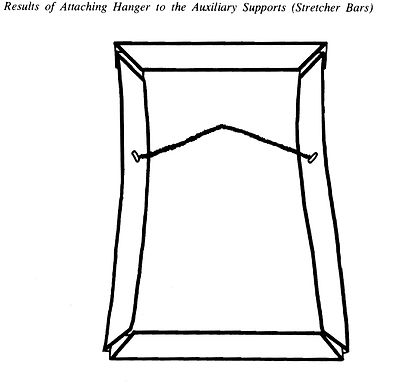 Results of Attaching Hanger to Bars.jpg