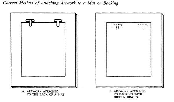 Correct Method of Attaching.jpg