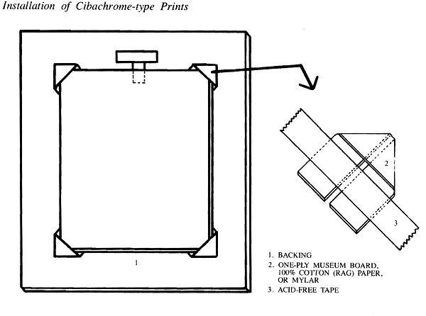 Installation of Cibachrome.jpg