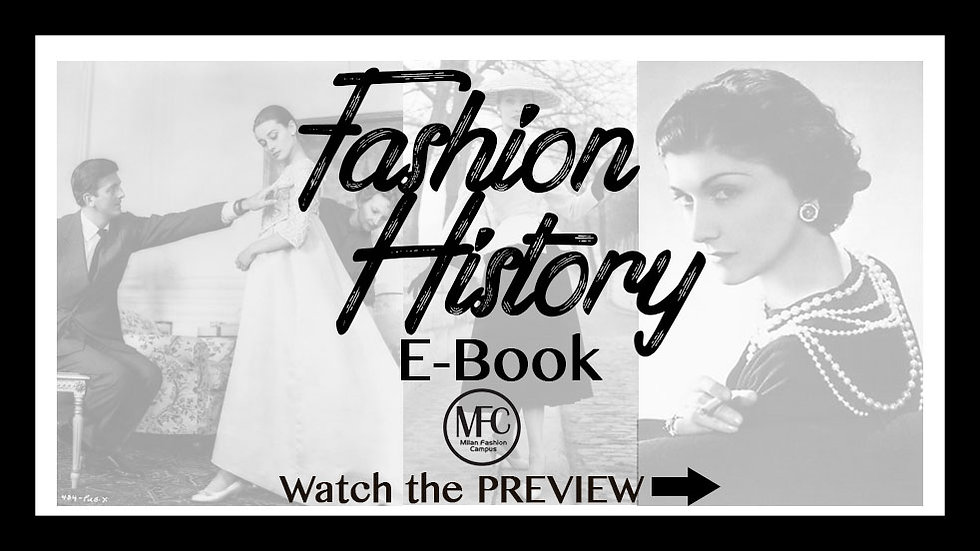 Fashion Video History