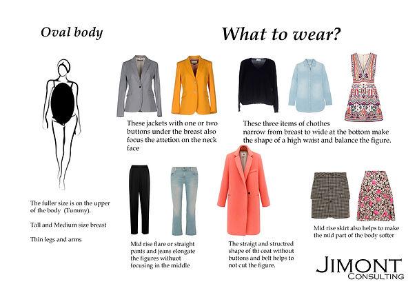 时尚造型设计,私人形象设计,私人造型设计,个人造型设计课程,时尚潮流趋势
