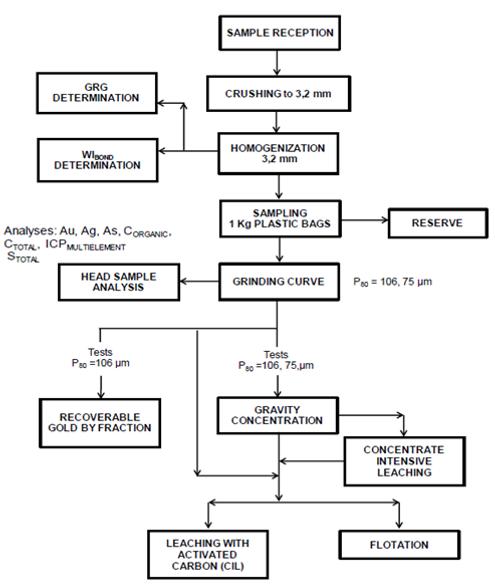 Process Sheet.png
