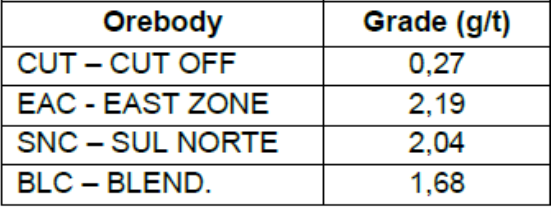 Table 1 assays.png