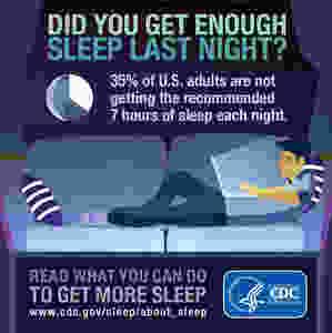 www.cdc.gov/sleep/about_sleep