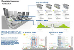 White_Lab_Yichang_Mixed_Use_19