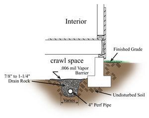 sol-crawl-intdrain.jpg