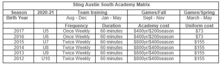 Austin South Academy.jpg