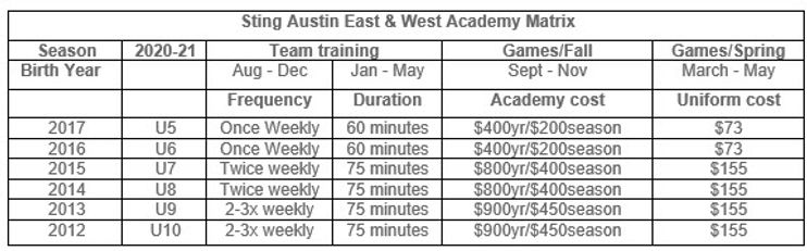 Austin East and West Academy.jpg
