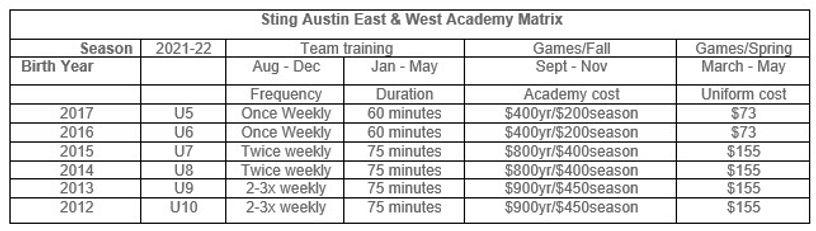 East and West Academy.jpg