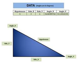 Excel WorkSheet Triangle