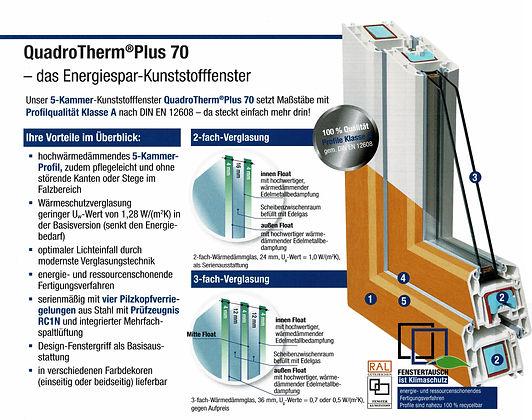 QuadroTherm®Plus 70