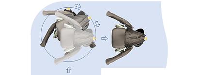 コンフォート3輪 座面タイプ