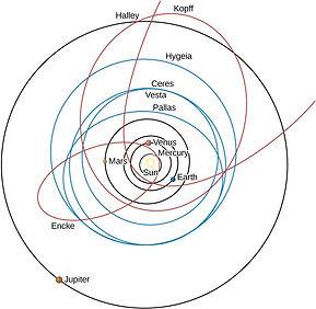 OSC_Astro_03_04_Solar.jpg