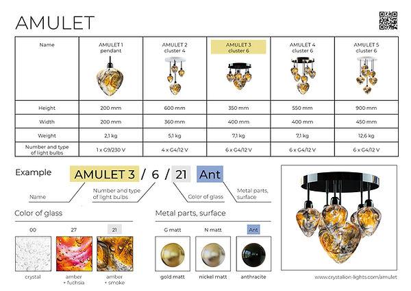 AMULET_tabulka_ AJ_ web.jpg