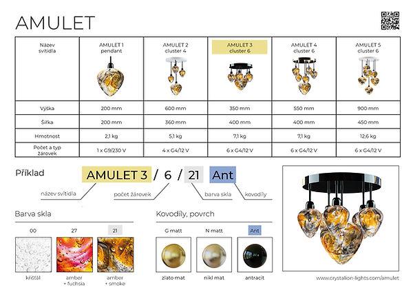 AMULET_tabulka_ CJ_ web.jpg
