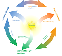 energyconversion.png