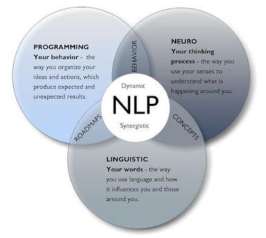 NLP-Description1-page-001_edited.jpg