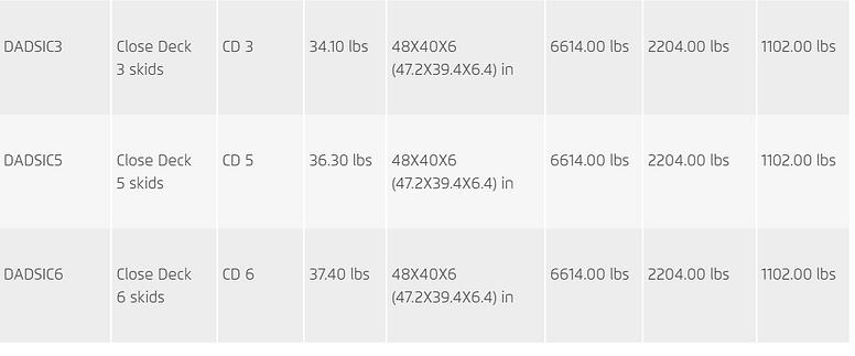 Capture Distribution Pallet specs 2.PNG