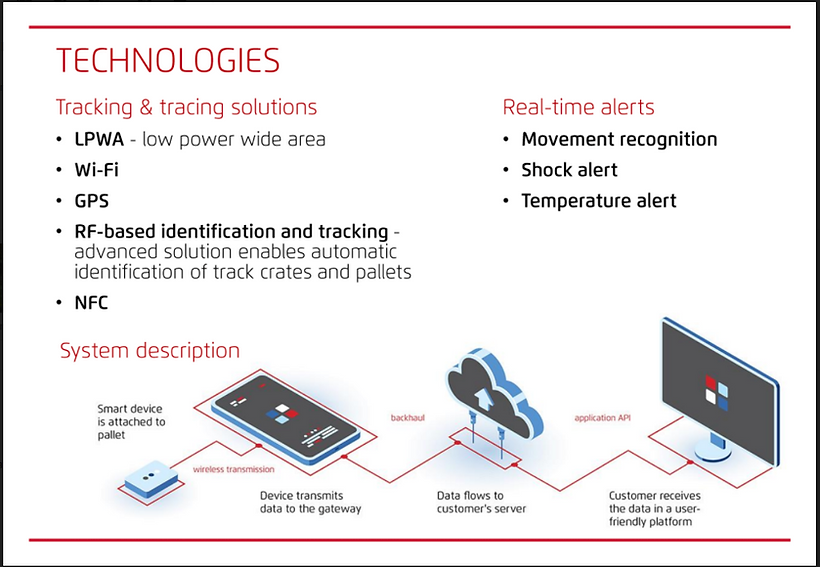 Capture Tracking and tracing tech.PNG