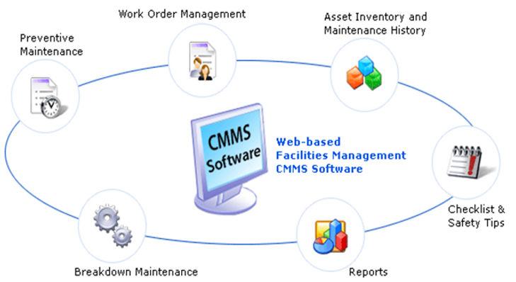 CMMS.jpg