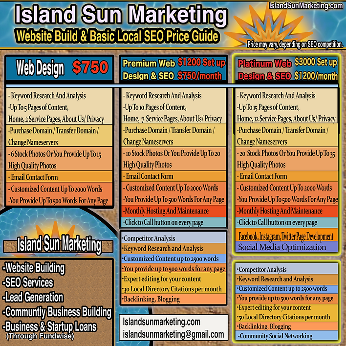 IslandSunMarketing PriceGuide Test.png