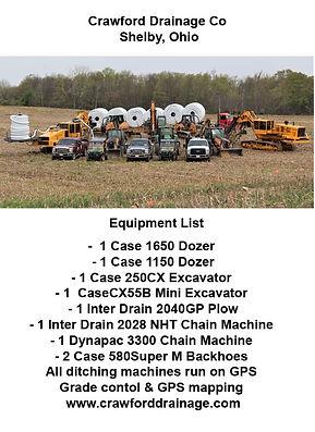 Equipment list 2021.jpg