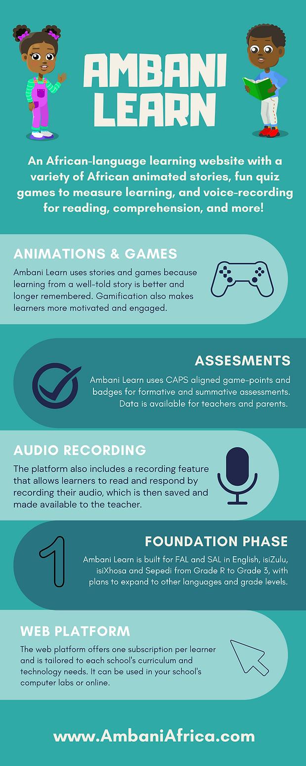 Ambani Learn Infographic.png