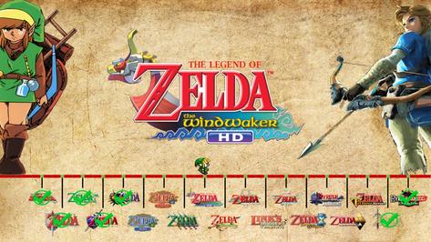 Épopée Zelda