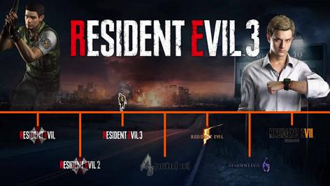 Épopée Resident Evil